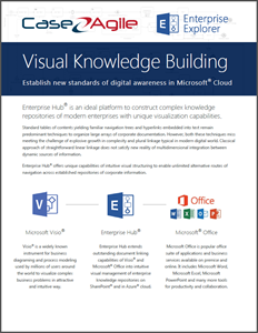 Visual Knowledge Building Booklet